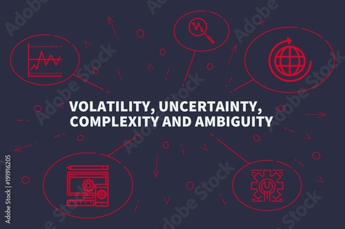 Conceptual business illustration with the words volatility, uncertainty, complex Canvas Print