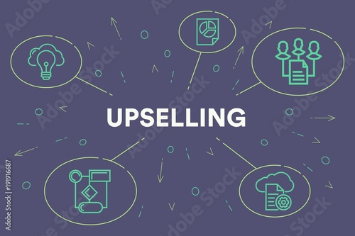 Photo Conceptual business illustration with the words upselling