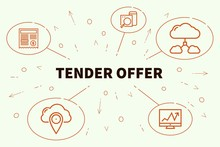 Conceptual Business Illustration With The Words Tender Offer