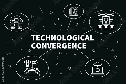 Conceptual business illustration with the words technological convergence Canvas-taulu