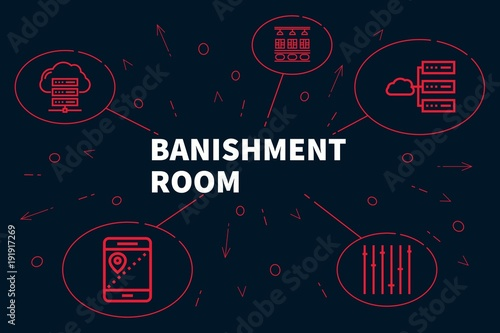 Photo Conceptual business illustration with the words banishment room