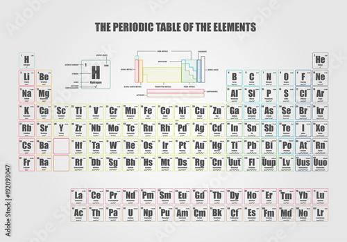periodic 12 Canvas Print