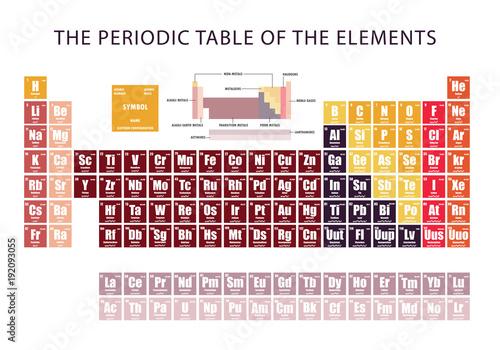 Photo periodic 12