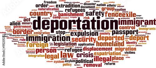 Photo Deportation word cloud