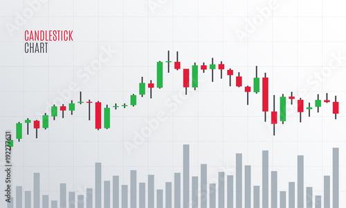 Financial Candlestick chart Wallpaper Mural