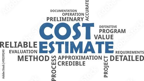 word cloud - cost estimate Wallpaper Mural