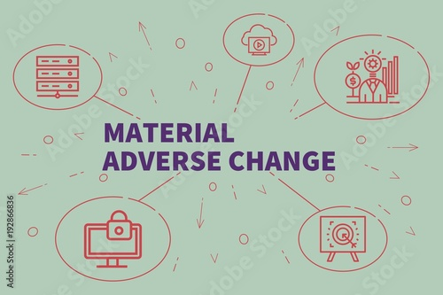 Photo Business illustration showing the concept of material adverse change
