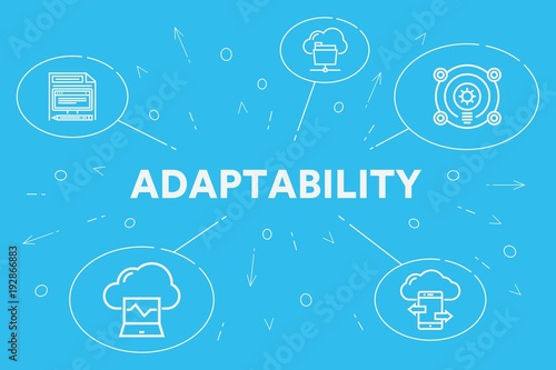Business illustration showing the concept of adaptability Canvas-taulu