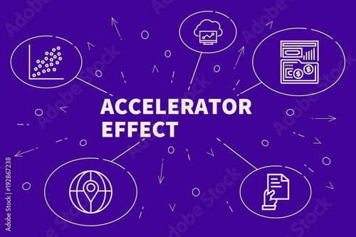 Business illustration showing the concept of accelerator effect Canvas Print