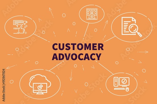 Photo Business illustration showing the concept of customer advocacy