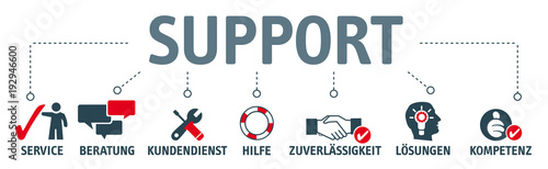 Banner support vektor illustration mit icons Canvas Print