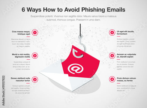 Cuadros en Lienzo  Simple Vector infographic for 6 ways how to avoid phishing emails template isolated on light background