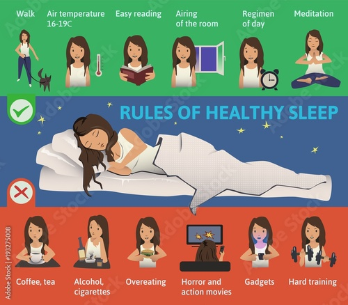 Fotografie, Tablou Rules of healthy Sleep