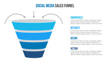 Vector Social Media Sales Funn...