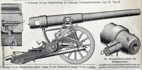 Photo Vintage illustration - ARTILLERY