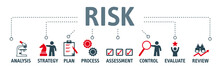 Banner Risk Concept With Keywords And Icons Vector Illustration