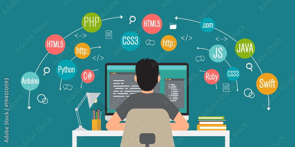 Fototapeta programming banner, coding, best programming languages