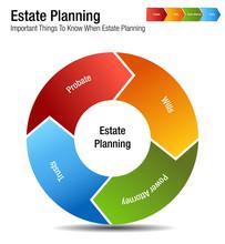 Estate Planning Legal Business...