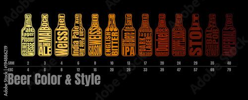 Fotografía  Beer color chart