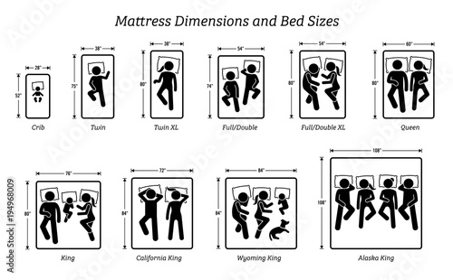 Photo Mattress Dimensions and Bed Sizes