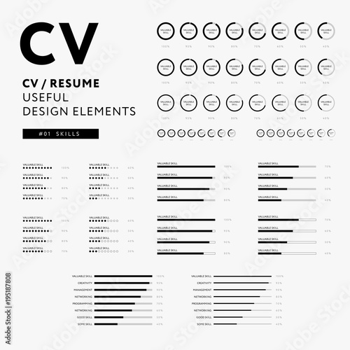 skills on a cv