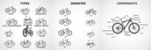 Vector Bicycles Of Various Typ...