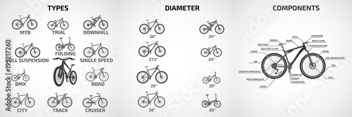 Vector bicycles of various types, wheel diameters, for sports and recreation, scheme  a modern bike Fotobehang