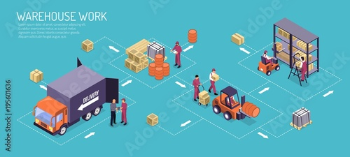 Warehouse Work Isometric Flowchart Canvas Print