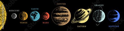 Solar system infographics in vector Wallpaper Mural
