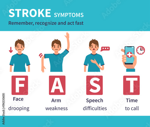 Fotografie, Obraz  stroke symptoms