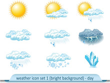 Vector Weather Forecast Icons ...