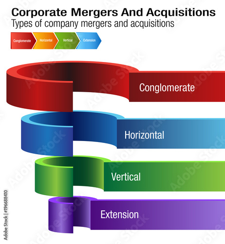 Corporate Mergers and Acquisitions Chart Canvas-taulu