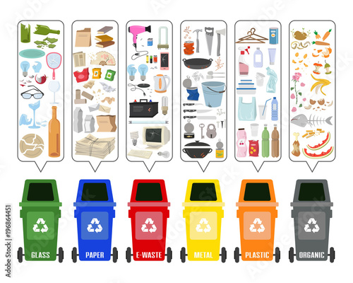 Set of colorful garbage cans with sorted garbage on white background. Wall mural