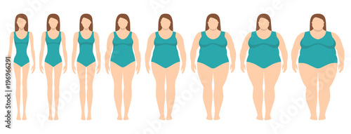 Fotografie, Obraz  Vector illustration  of women with different  weight from anorexia to extremely obese
