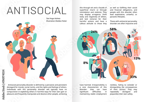 Sociopathy Infographics Book Pages Fotobehang