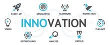 INNOVATION Vektor Grafik Icons...