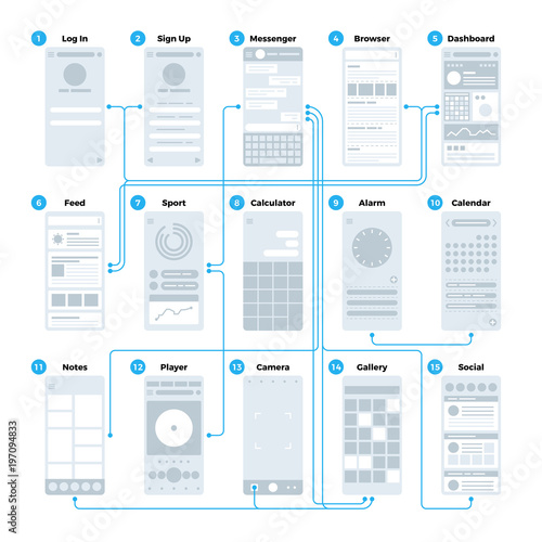 Examples Of Sitemaps For Websites: Ux Ui Application Interface Flowchart. Mobile Wireframes Management Sitemap Vector Mockup