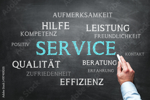 Service Konzept Wallpaper Mural