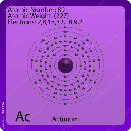 Actinium Atom Canvas Print