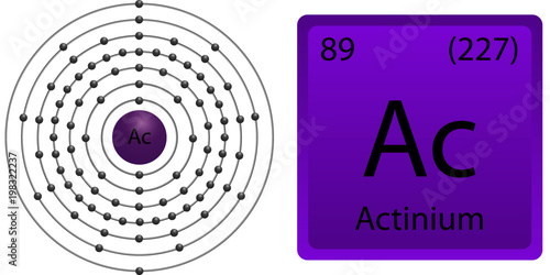 Actinium Atom Shell Wallpaper Mural