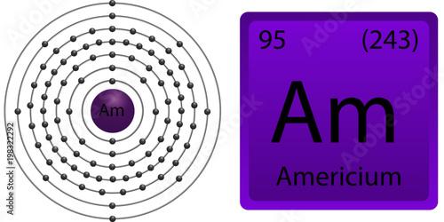 Photo Americium Atom Shell