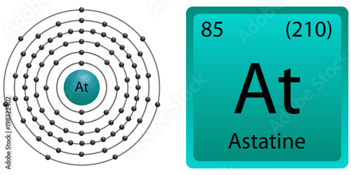 Astatine Atom Shell Canvas Print