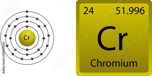 Fotografie, Obraz  Chromium Atom Shell