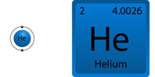 Helium Atom Shell