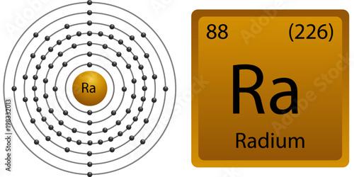 Photo Radium Atom Shell