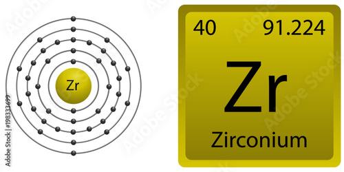 Valokuva  Zirconium Atom Shell