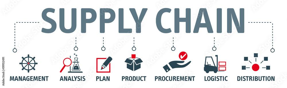 Fototapeta Banner supply chain management vector illustartion concept