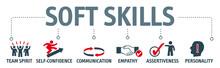 Banner Soft Skills Vector Illu...