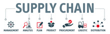 Banner Supply Chain Management...
