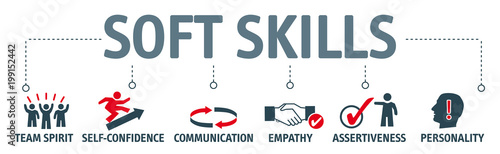 Banner soft skills vector illustration concept with keywords and icons Canvas Print